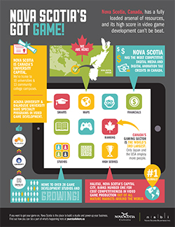 Gaming Infographic Image